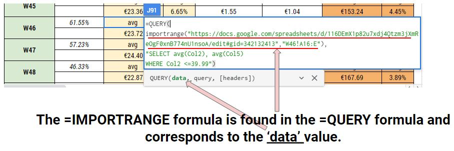 query function with importrange