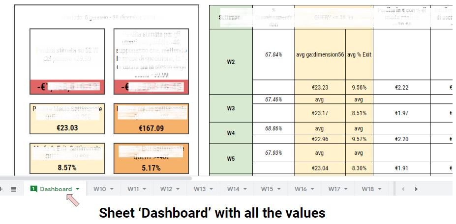 spreadsheet with values