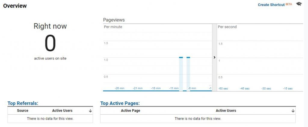 real time report google analytics