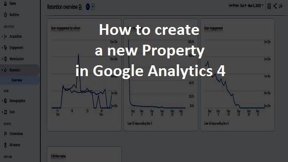 How to create a new Property in Google Analytics 4