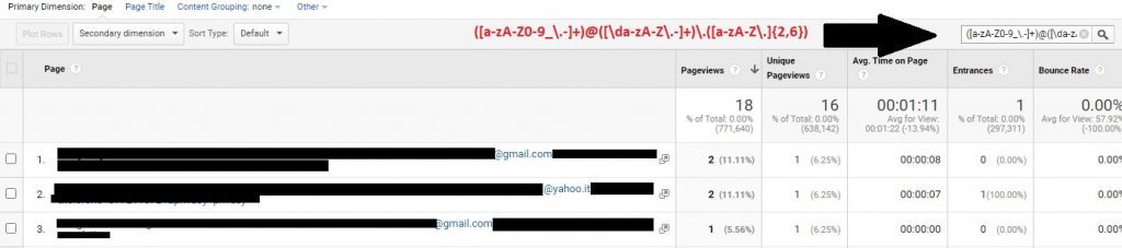 google analytics pii email addresses
