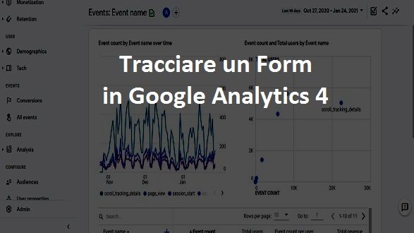 come tracciare un form in google analytics 4