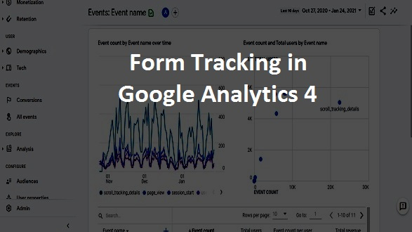 form tracking google analytics 4 and gtm