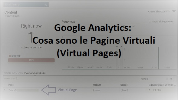 pagine virtuali google analytics