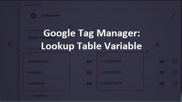 lookup table variable google tag manager